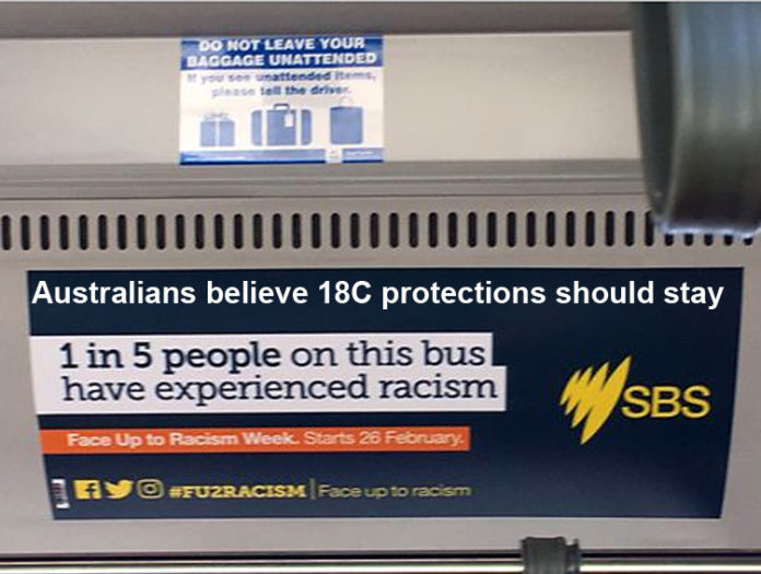 australians believe 18c protections should stay