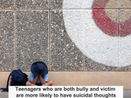 Teens as bully & victim likely to have suicidal thoughts_Heading
