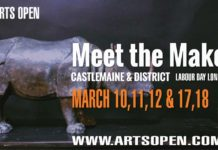 Arts Open 2018 – Castlemaine And Surrounding Districts