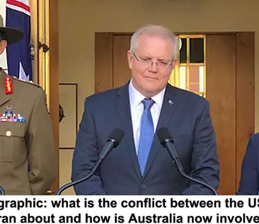 infographic: what is the conflict between the us and iran about and how is australia now involved?