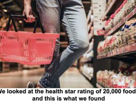 we looked at the health star rating of 20,000 foods and this is what we found