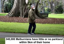 340,000 melburnians have little or no parkland within 5km of their home