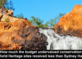 how much the budget undervalued conservation: 16 world heritage sites received less than sydney harbour