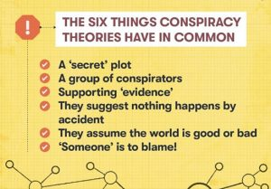 the existence of real conspiracies does not justify conspiracy theories