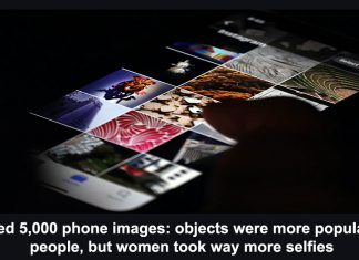 i studied 5,000 phone images: objects were more popular than people, but women took way more selfies