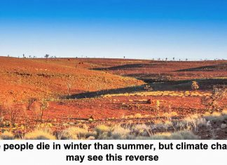 more people die in winter than summer, but climate change may see this reverse