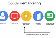 what you need to know about google remarketing