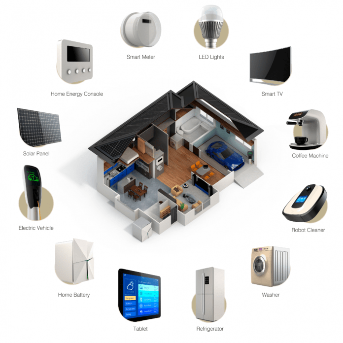 a beginner's guide to smart homes
