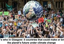 who's who in glasgow: 5 countries that could make or break the planet's future under climate change